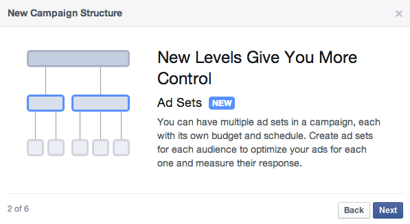 Facebook's New Ad Manager Layout Revealed